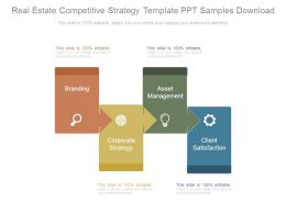 Real Estate Competitive Strategy Template Ppt Samples Download