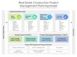 Real Estate Construction Project Management Planning Model