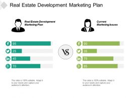 Real Estate Development Marketing Plan Current Marketing Issues Cpb