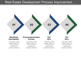 Real Estate Development Process Improvement Process Anger Management Cpb