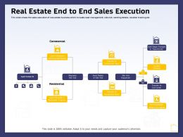 Real Estate End To End Sales Execution Ppt Powerpoint Presentation Layouts Objects