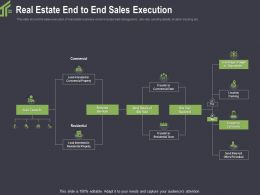 Real Estate End To End Sales Execution Visit Ppt Powerpoint Ideas Structure