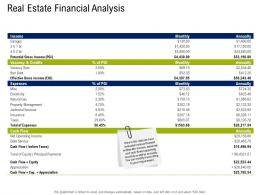 Real Estate Financial Analysis Commercial Real Estate Property Management Ppt Professional Mockup