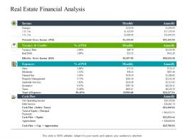 Real Estate Financial Analysis Construction Industry Business Plan Investment Ppt Background