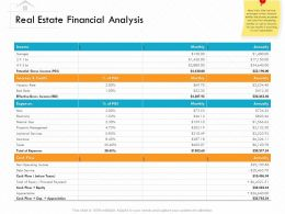 Real Estate Financial Analysis Electricity Ppt Powerpoint Presentation File Background Designs