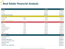 Real Estate Financial Analysis Natural Ppt Powerpoint Presentation Styles Brochure