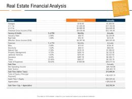 Real Estate Financial Analysis Real Estate Industry In Us Ppt Powerpoint Presentation Ideas Show