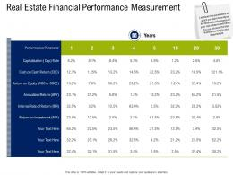 Real Estate Financial Performance Measurement Commercial Real Estate Property Management Ppt Tips