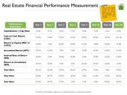 Real Estate Financial Performance Measurement M2194 Ppt Powerpoint Presentation Model Aids