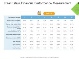 Real Estate Financial Performance Measurement Real Estate Management And Development Ppt Structure