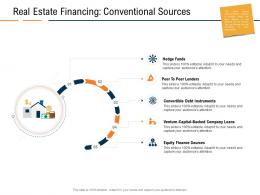 Real Estate Financing Conventional Sources Instruments Real Estate Industry In Us Ppt Images