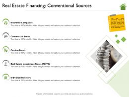 Real Estate Financing Conventional Sources Needs Ppt Powerpoint Presentation Example Topics