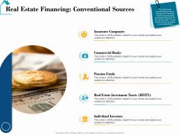Real Estate Financing Conventional Sources Real Estate Detailed Analysis Ppt Maker
