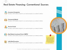 Real Estate Financing Conventional Sources Your Needs Ppt Powerpoint Presentation Graphics