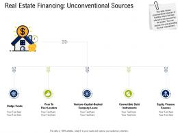 Real Estate Financing Unconventional Sources Commercial Real Estate Property Management Ppt Good