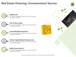 Real Estate Financing Unconventional Sources Peer Ppt Powerpoint Presentation Ideas File Formats