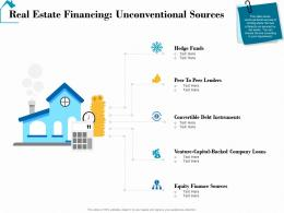 Real Estate Financing Unconventional Sources Real Estate Detailed Analysis Ppt Show
