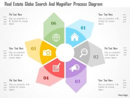 real_estate_globe_search_and_magnifier_process_diagram_flat_powerpoint_design_Slide01