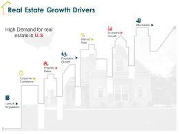 Real Estate Growth Drivers Affordability Ppt Powerpoint Presentation Summary Structure