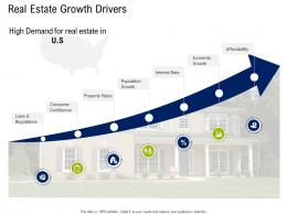 Real Estate Growth Drivers Commercial Real Estate Property Management Ppt Show Styles