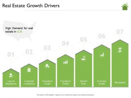 Real Estate Growth Drivers Demand Ppt Powerpoint Presentation Gallery Rules
