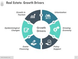 Real Estate Growth Drivers Powerpoint Images