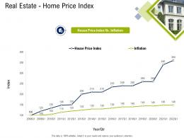 Real Estate Home Price Index Commercial Real Estate Property Management Ppt Visual Aids Pictures