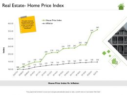 Real Estate Home Price Index M2195 Ppt Powerpoint Presentation Icon Master Slide