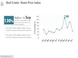 Real Estate Home Price Index Powerpoint Layout