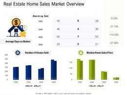 Real Estate Home Sales Market Overview Commercial Real Estate Property Management Ppt Vector
