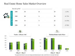 Real Estate Home Sales Market Overview Construction Industry Business Plan Investment Ppt Rules