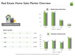 Real Estate Home Sales Market Overview Sold Ppt Powerpoint Presentation Summary Portrait