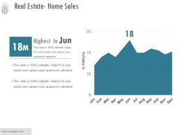 Real Estate Home Sales Powerpoint Presentation Examples