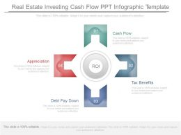 Real Estate Investing Cash Flow Ppt Infographic Template