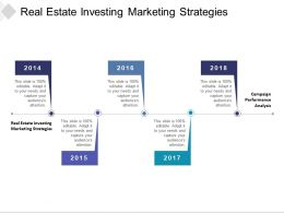 Real Estate Investing Marketing Strategies Campaign Performance Analysis Cpb