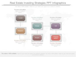 Real Estate Investing Strategies Ppt Infographics