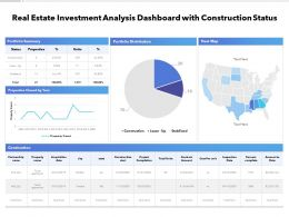 Real Estate Investment Analysis Dashboard With Construction Status