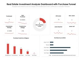 Real Estate Investment Analysis Dashboard With Purchase Funnel
