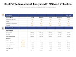 Real Estate Investment Analysis With NOI And Valuation