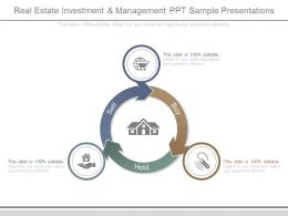 Real Estate Investment And Management Ppt Sample Presentations