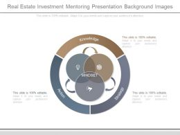 Real Estate Investment Mentoring Presentation Background Images