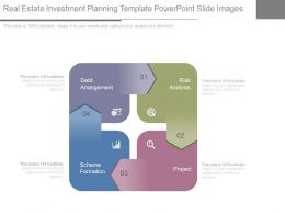 Real Estate Investment Planning Template Powerpoint Slide Images