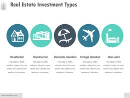 Real Estate Investment Types Powerpoint Slide Background