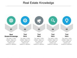 Real Estate Knowledge Ppt Powerpoint Presentation Slides Layouts Cpb