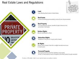 Real Estate Laws And Regulations Commercial Real Estate Property Management Ppt Styles Icon