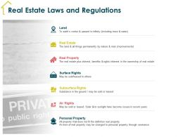 Real Estate Laws And Regulations Sold Leased Ppt Powerpoint Presentation Outline Sample