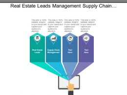 Real Estate Leads Management Supply Chain Management Advertising Budget Cpb