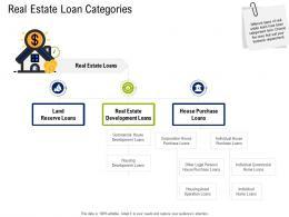 Real Estate Loan Categories Commercial Real Estate Property Management Ppt Backgrounds