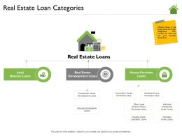 Real Estate Loan Categories Home Ppt Powerpoint Presentation Gallery Files
