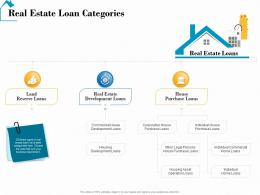 Real Estate Loan Categories Real Estate Detailed Analysis Ppt Ideas